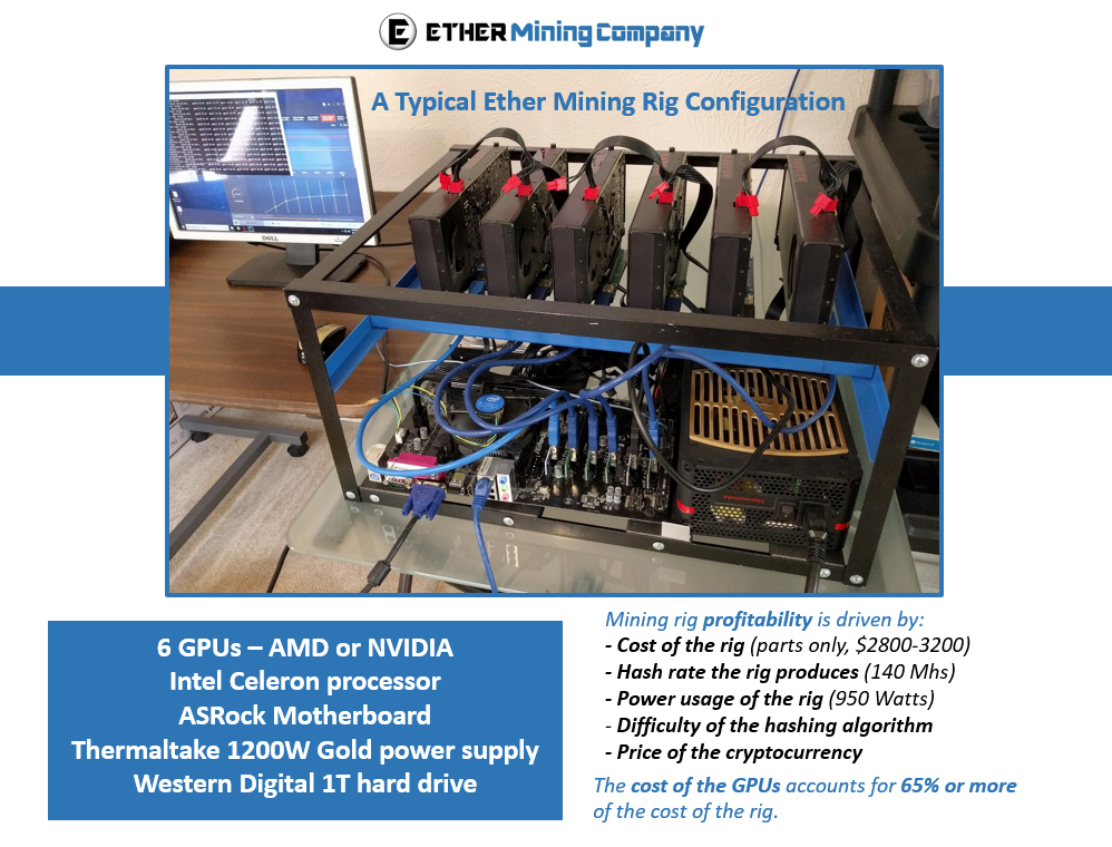 Image of Ethereum Mining Rig